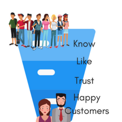 Sales Funnel Know, Like, Trust