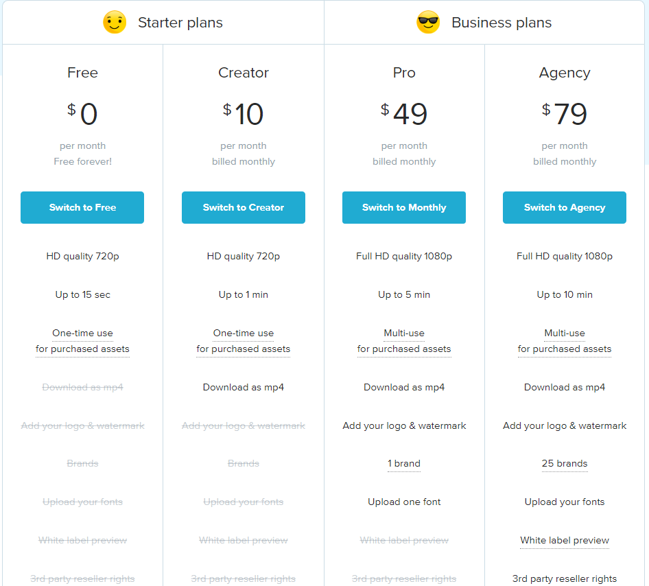 Wave.Video Pricing Plans