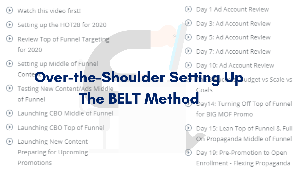 Setting Up the BELT Method